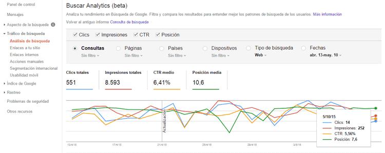 Análisis de búsqueda en Google Webmaster Tools