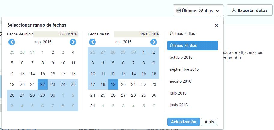 Selección del rango de fechas de las estadisticas
