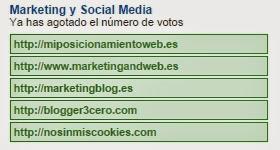 Votos en Premios Bitácoras 2014