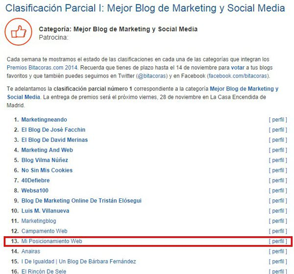 Clasificación Parcial I Premios Bitácoras 2014: posición 13