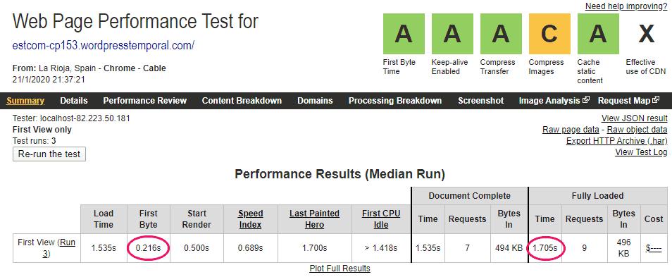 Velocidad de carga del mejor hosting de Webempresa