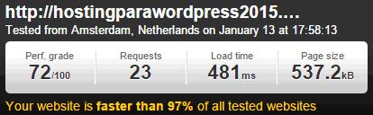 Velocidad de carga hosting Raiola Networks