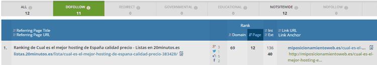 Lista de 20minutos.es sobre hosting