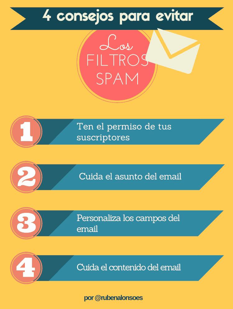 4 consejos para evitar los filtros de spam