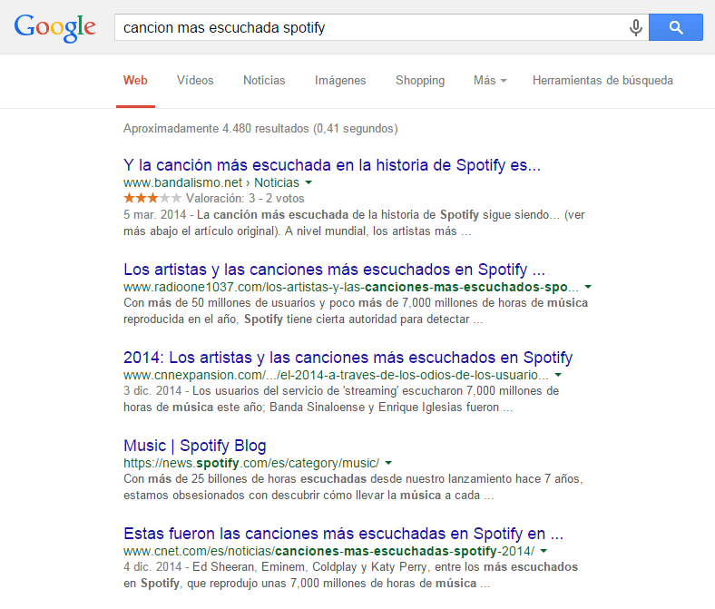 caso practico seo interaccion 2