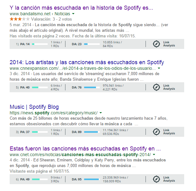 caso practico seo interaccion 3