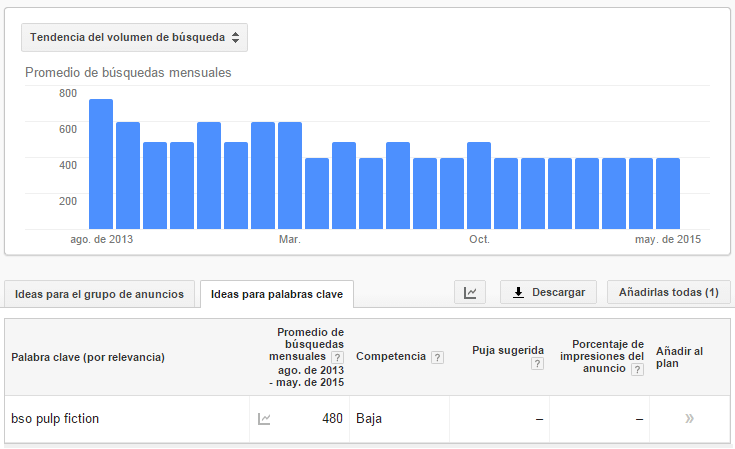 caso practico seo interaccion 6