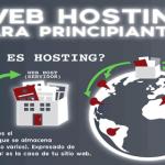 Guía de hosting para principiantes y novatos
