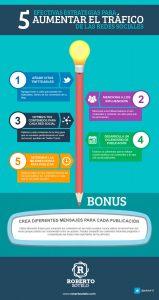 infografía estrategias para aumentar el tráfico de redes sociales