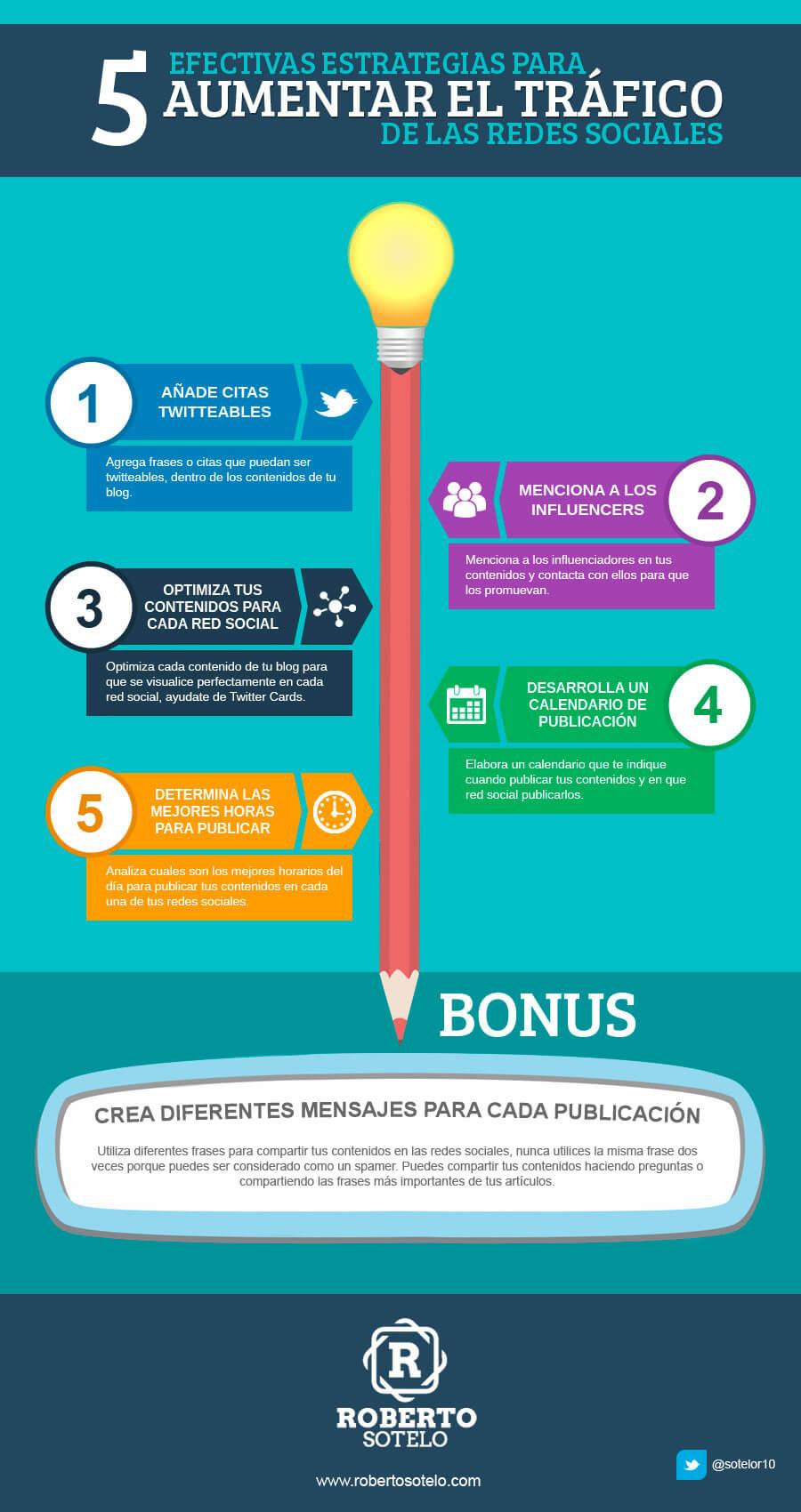 Infografía 5 estrategias para aumentar el tráfico de las redes sociales