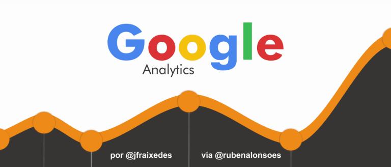 Google Analytics - Cómo medir el SEO y el marketing de contenidos