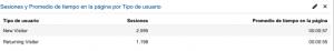número de usuarios nuevos vs usuarios recurrentes