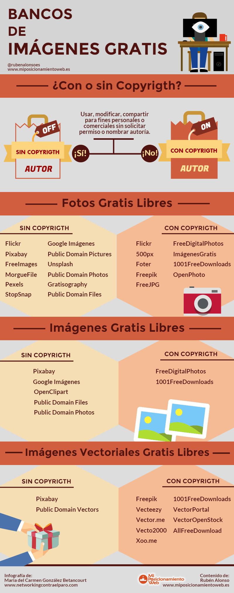 Infografía de bancos de imágenes gratis
