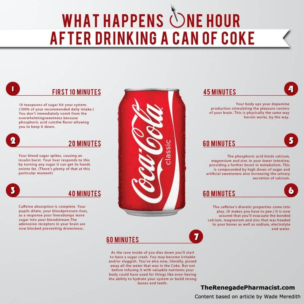 infografia seo viral coca cola