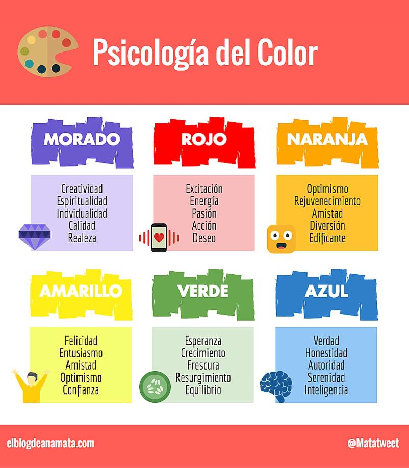 Psicología del color: representación emocional