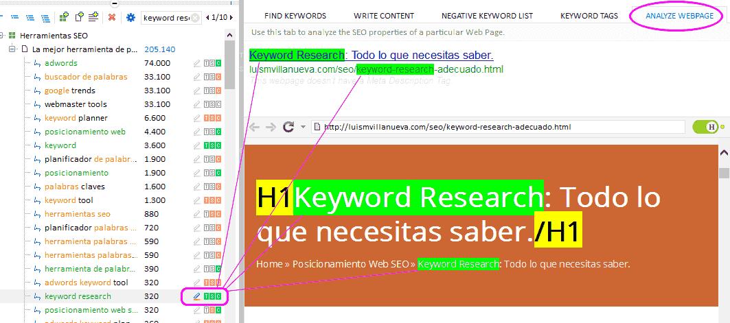 Analizar palabras clave en otras páginas web