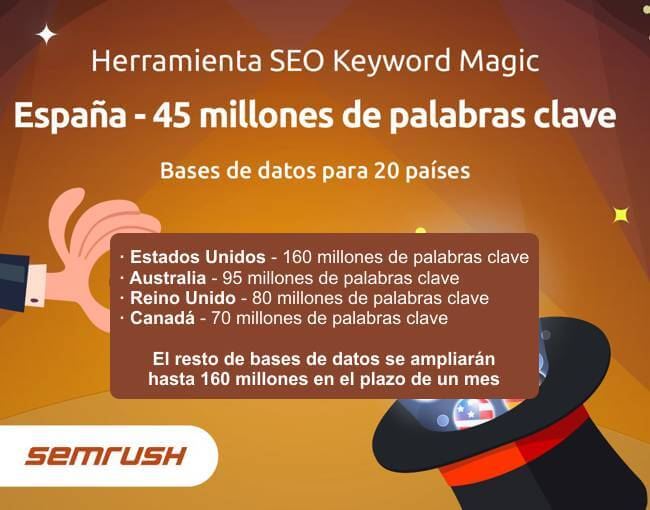 Número de palabras clave en SEO Keyword Magic