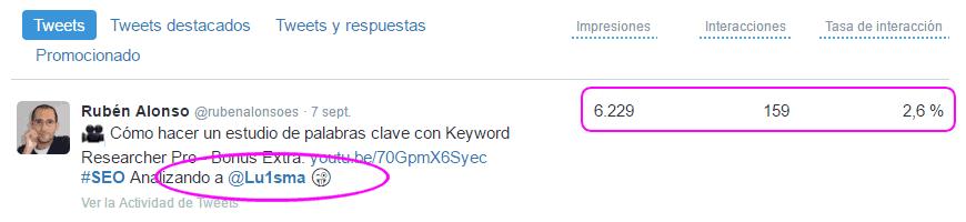 Alcance del post en Twitter con mención a Luis M. Villanueva