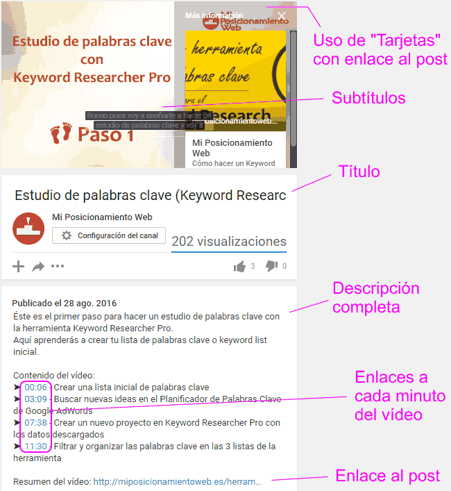 Optimización de vídeo en YouTube