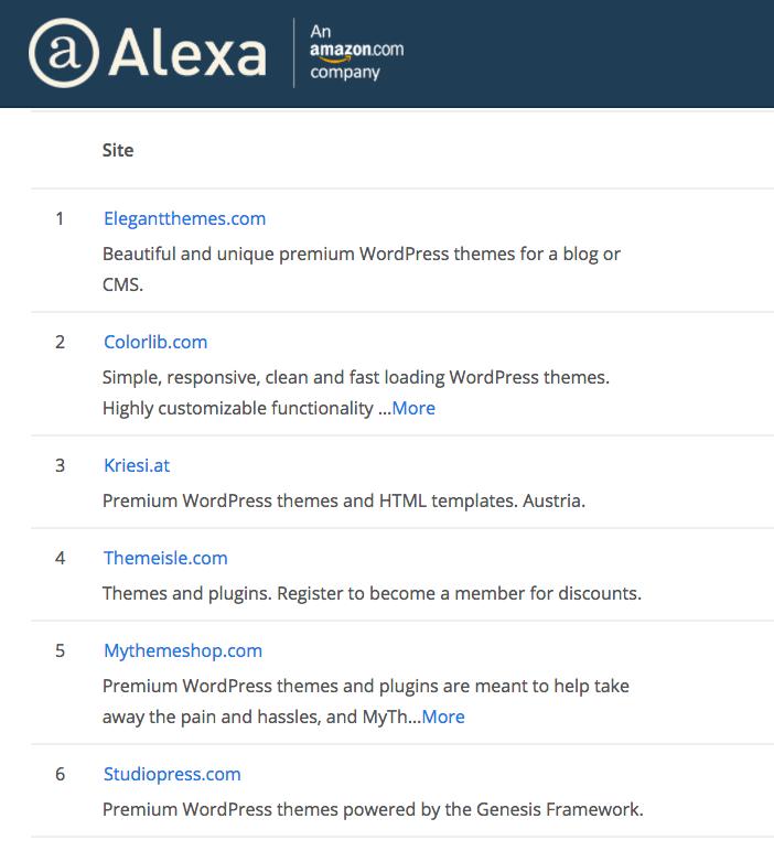 Alexa Elegant Themes