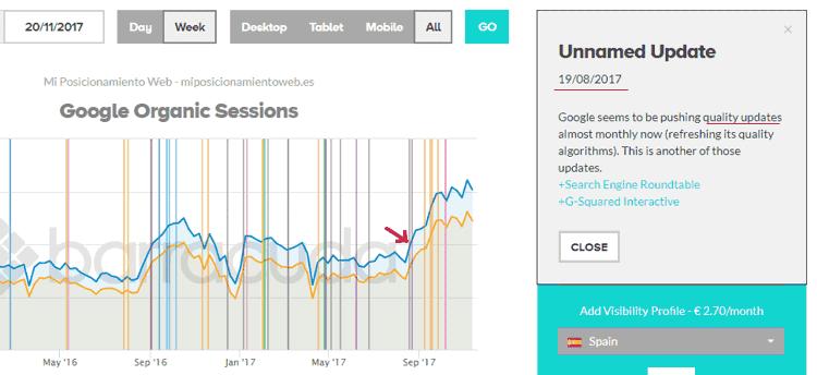 Actualizaciones de calidad en Panguin Tool