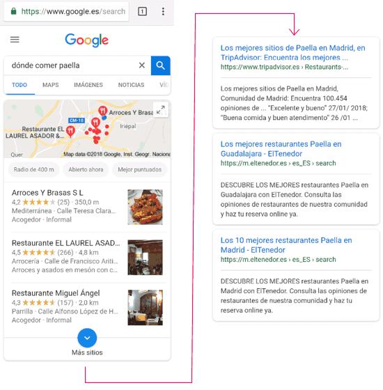 """Búsqueda por escrito vía web """"dónde comer paella"""""""