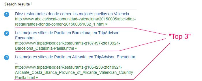 """Resultados de Ahrefs para """"dónde puedo comer una buena paella"""""""