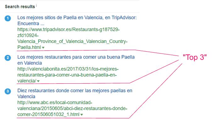 """Resultados de Ahrefs para """"dónde comer paella"""""""