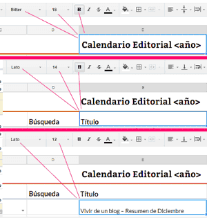 Tipografía del calendario editorial