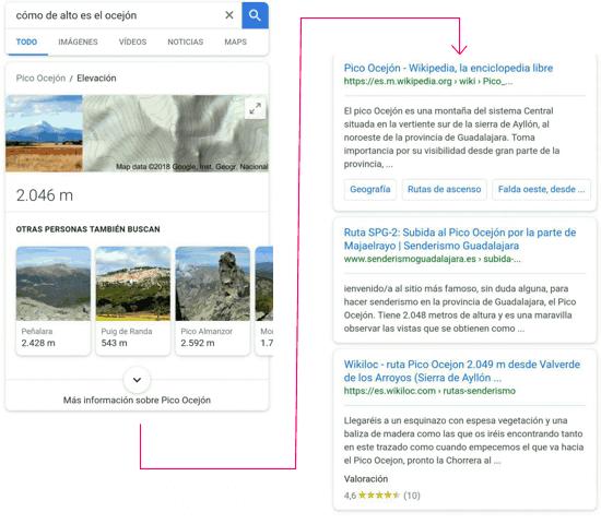 """Búsqueda por escrito vía web desde Irún """"cómo de alto es el Ocejon"""""""