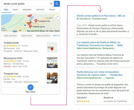 """Búsqueda por escrito vía web desde Irún """"dónde comer paella"""""""