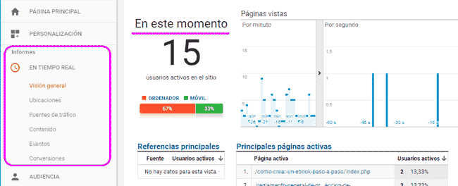 Vista En Tiempo Real de Google Analytics