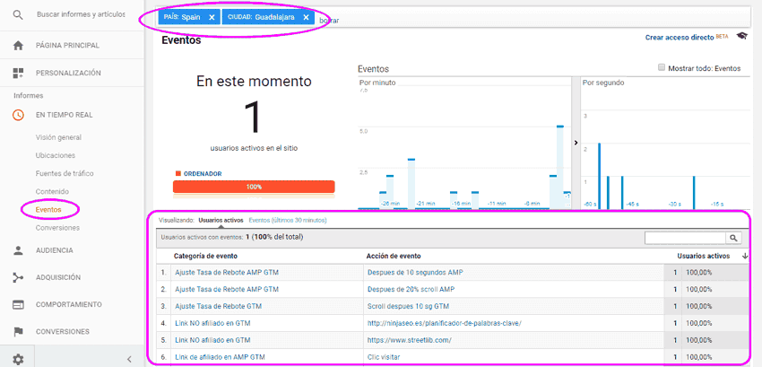 Eventos en la vista En Tiempo Real de Google Analytics