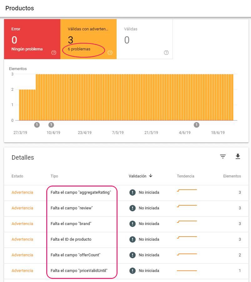 Informe de ejemplo de resultados enriquecidos en Search Console