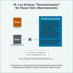 Cómo valora Google los enlaces