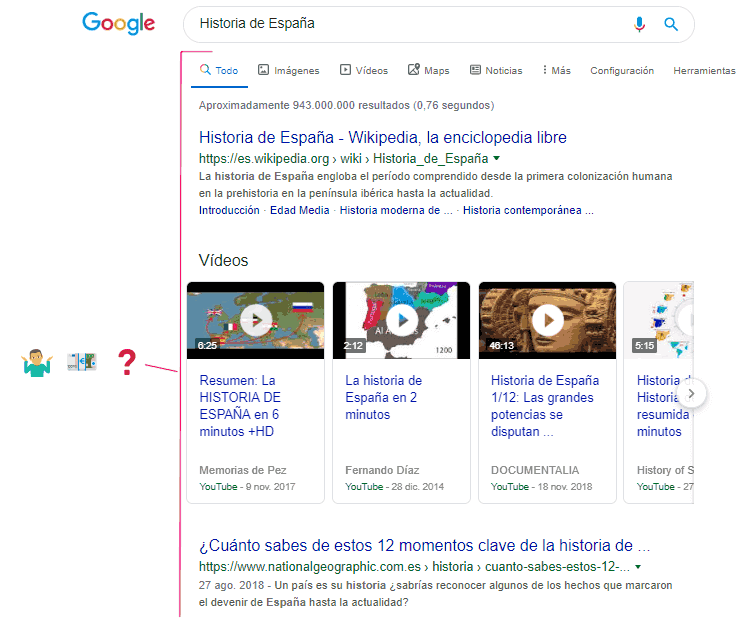 """Ejemplo de búsqueda sobre tema """"poco"""" monetizable"""