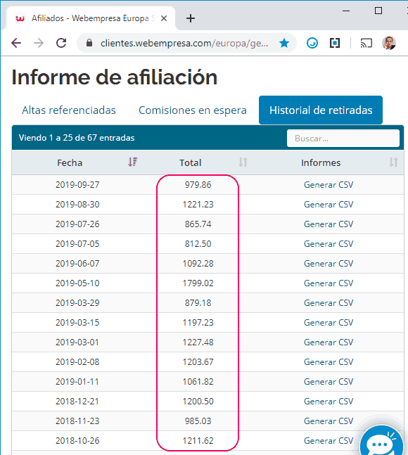 Ingresos por marketing de afiliación con Webempresa