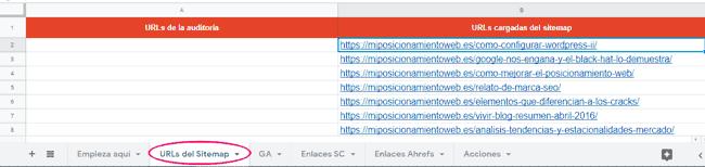 URLs cargadas del sitemap