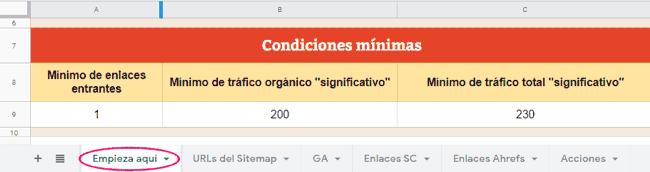Apartado Condiciones mínimas de la plantilla de Auditoría de contenido SEO