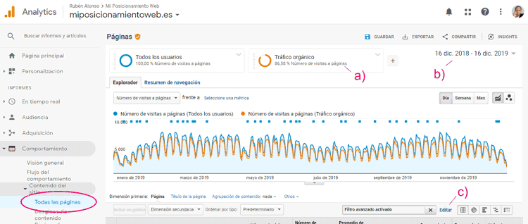 Datos de tráfico en Google Analytics