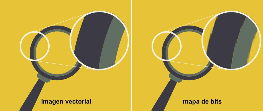 Imagen vectorial VS mapa de bits