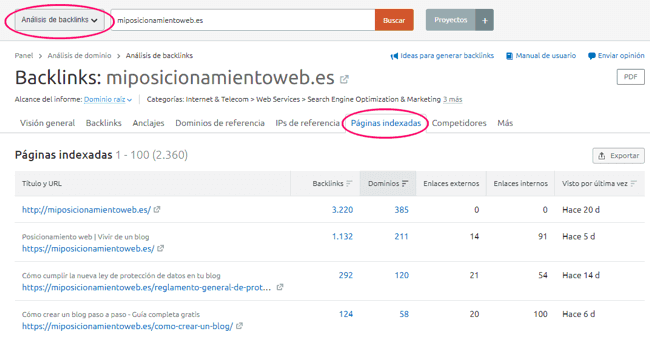 Datos de enlaces externos en SEMrush