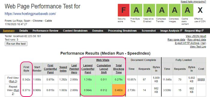 Velocidad de carga del mejor hosting Webempresa en 2020