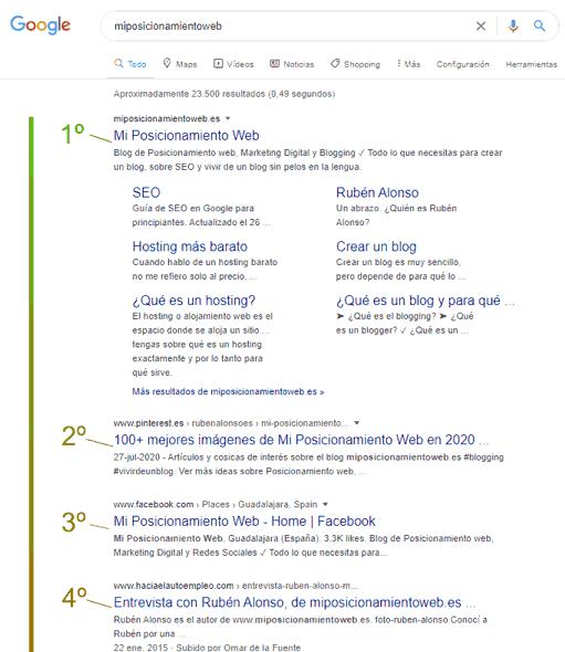 Ejemplo de qué es el ranking en buscadores