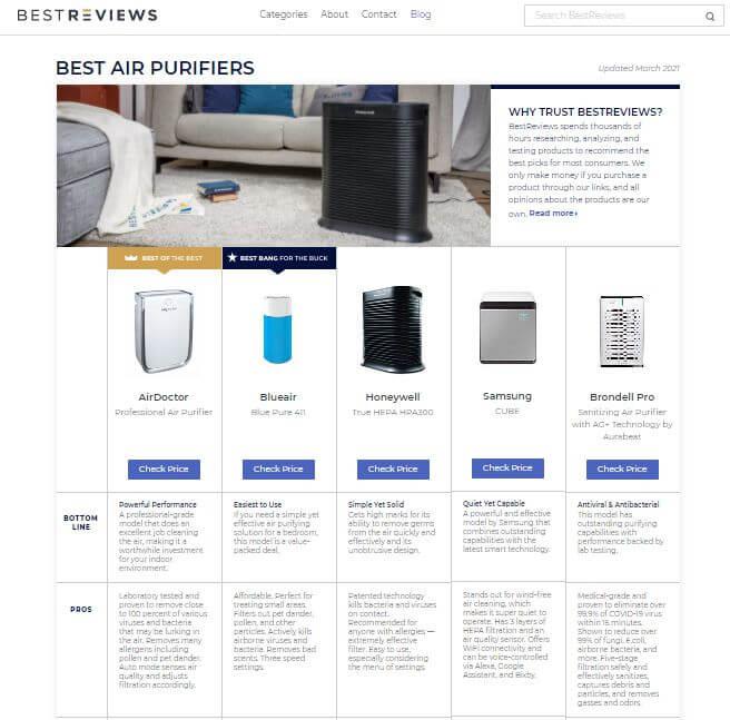 Ejemplo de web de amazon afiliados comparativa purificadores de aire