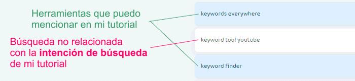 Elegir las palabras clave relacionadas con la intención de búsqueda del usuario