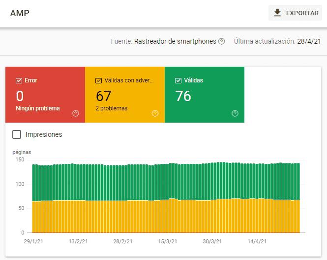 Informe de AMP en Search Console