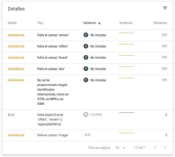 Detalles del informe de resultados enriquecidos de tipo Producto en Search Console