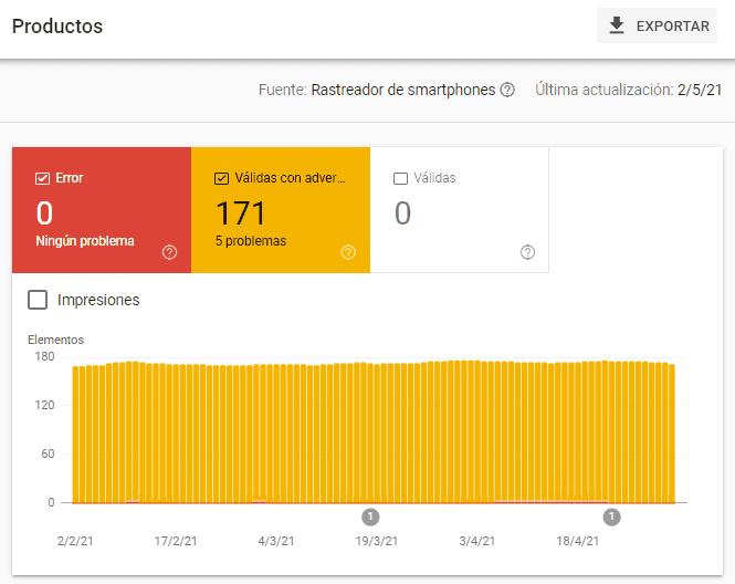 Informe de resultados enriquecidos de tipo Producto en Search Console