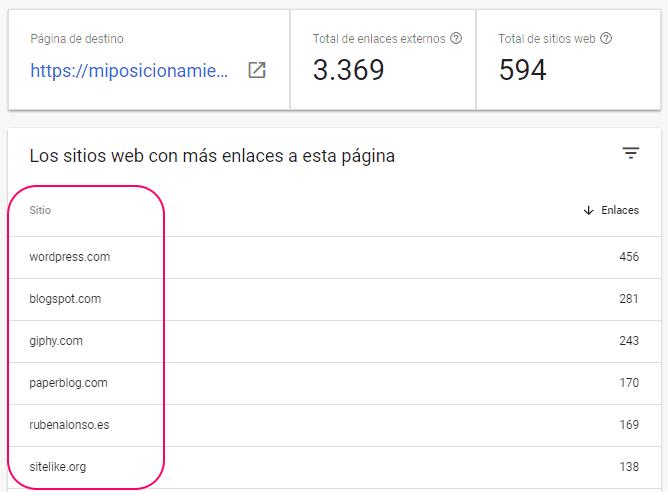 Informe de sitios web con más enlaces a la página en Search Console